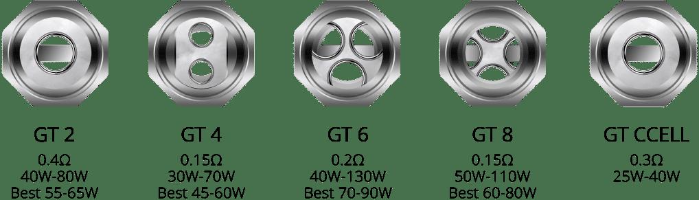 Vaporesso GT replacement coil comparison table